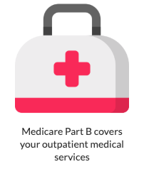 Medicare Part B Explained