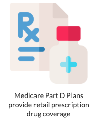 Medicare Part D Explained
